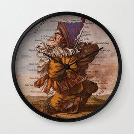 Vintage Illustrative Map of Scotland (1794) Wall Clock