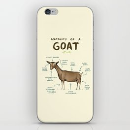 Anatomy of a Goat iPhone Skin