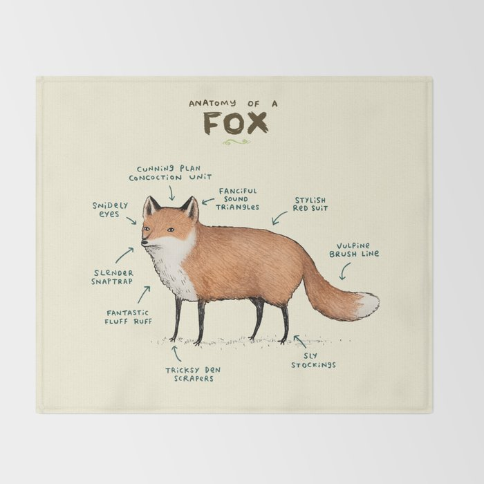 Anatomy of a Fox Throw Blanket by sophiecorrigan | Society6