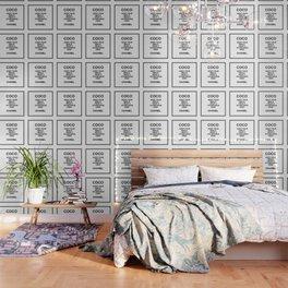 coco quote no. 1 Wallpaper