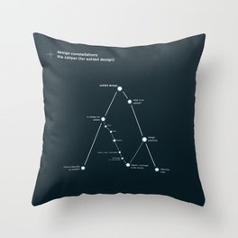 design constellations: the caliper Throw Pillow