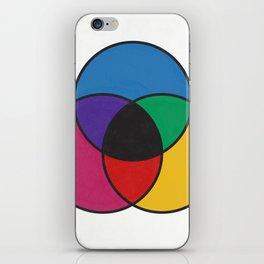 Matthew Luckiesh: The Subtractive Method of Mixing Colors (1921), re-make, interpretation iPhone Skin