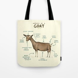 Anatomy of a Goat Tote Bag