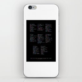 Death Cab for Cutie Discography - Music in Colour Code (Dark Background) iPhone Skin