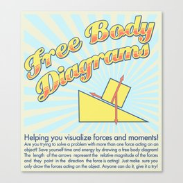 Free Body Diagram Ad Canvas Print