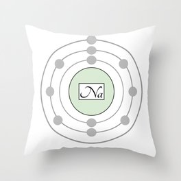 Sodium - Bohr Model Throw Pillow