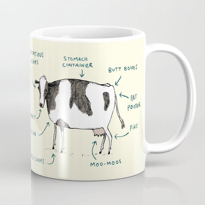 Anatomy of a Cow Coffee Mug by sophiecorrigan | Society6